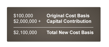 Total New Cost Basis